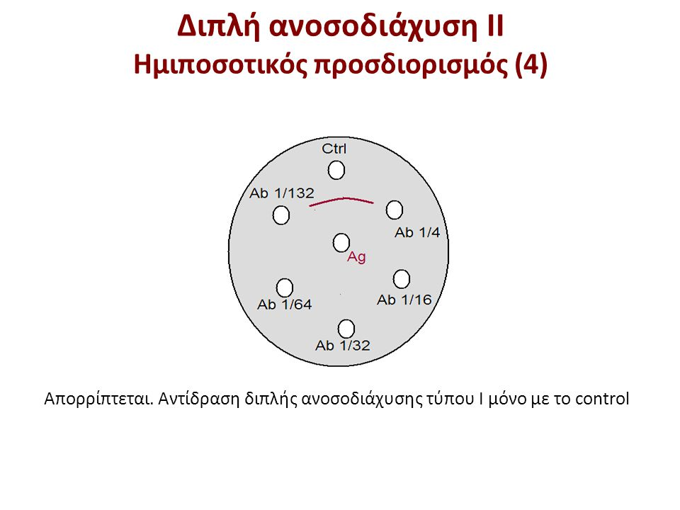 Διπλή ανοσοδιάχυση ΙΙ Ημιποσοτικός προσδιορισμός (5)