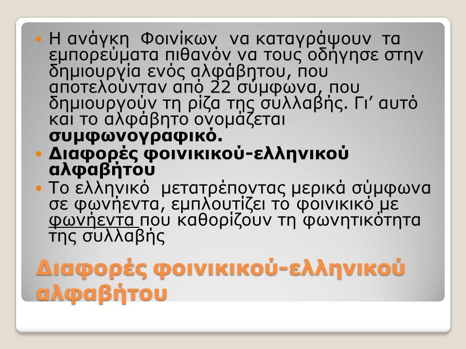 Διαφορές φοινικικού-ελληνικού αλφαβήτου