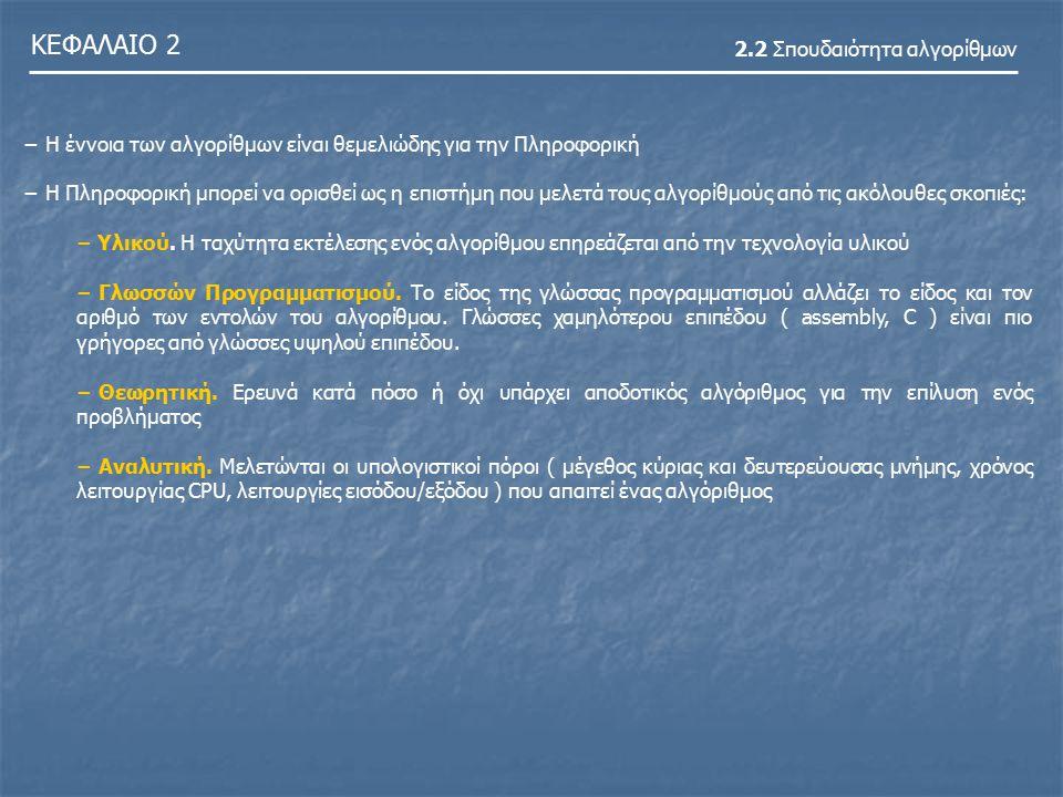 ΚΕΦΑΛΑΙΟ 2 2.2 Σπουδαιότητα αλγορίθμων