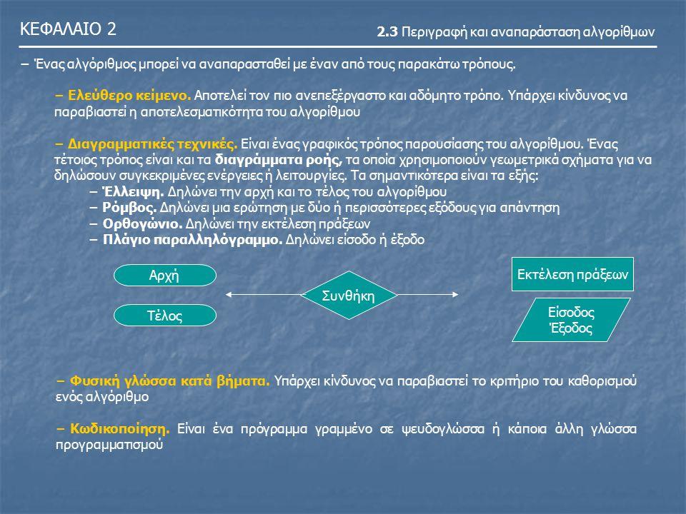 ΚΕΦΑΛΑΙΟ 2 2.3 Περιγραφή και αναπαράσταση αλγορίθμων