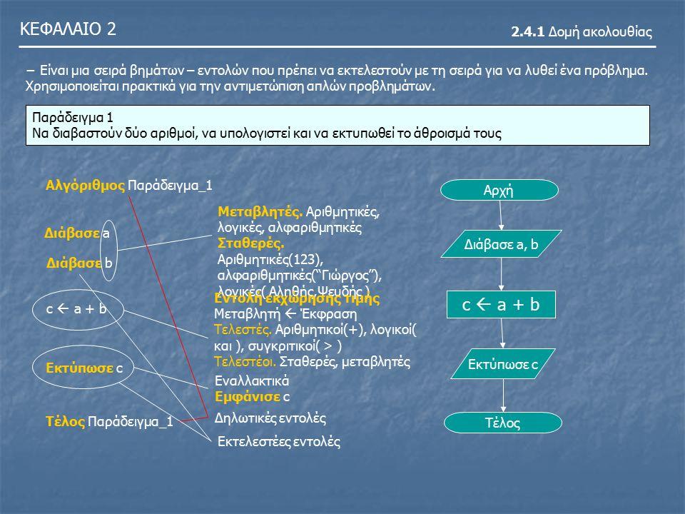 ΚΕΦΑΛΑΙΟ 2 c  a + b 2.4.1 Δομή ακολουθίας