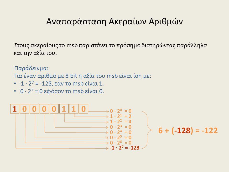 Αναπαράσταση Ακεραίων Αριθμών