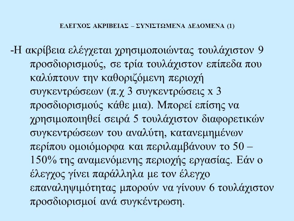ΕΛΕΓΧΟΣ ΑΚΡΙΒΕΙΑΣ – ΣΥΝΙΣΤΩΜΕΝΑ ΔΕΔΟΜΕΝΑ (1)