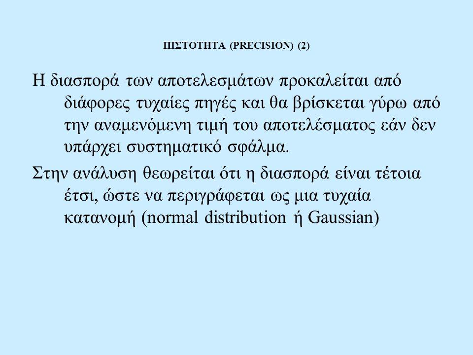 ΠΙΣΤΟΤΗΤΑ (PRECISION) (2)