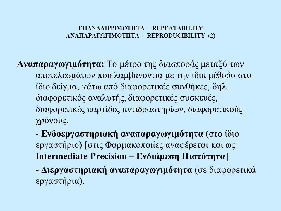 - Διεργαστηριακή αναπαραγωγιμότητα (σε διαφορετικά εργαστήρια).