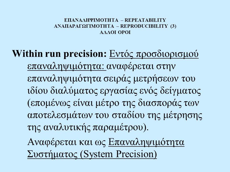 Αναφέρεται και ως Επαναληψιμότητα Συστήματος (System Precision)