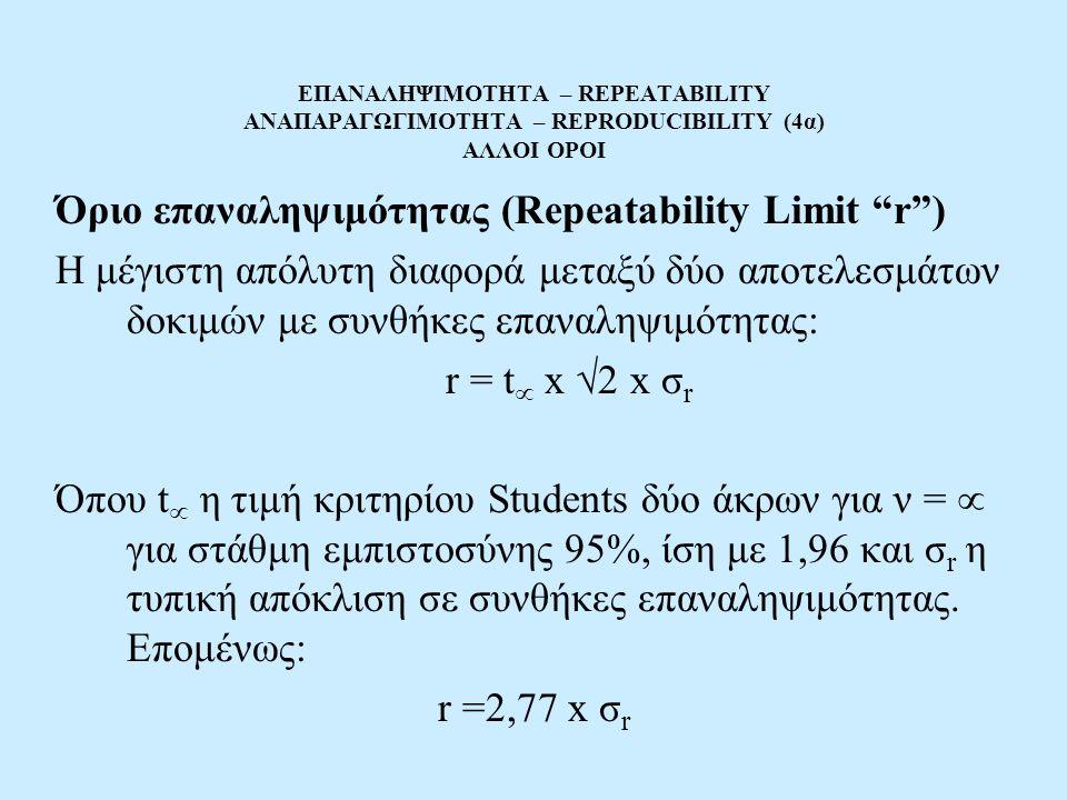 Όριο επαναληψιμότητας (Repeatability Limit r )