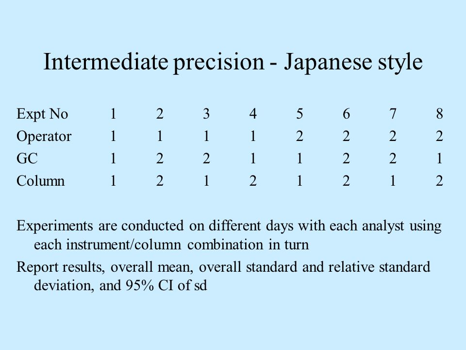 Intermediate precision - Japanese style