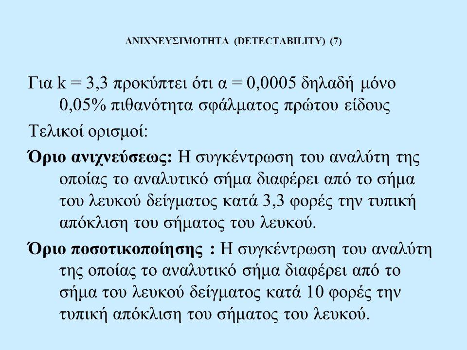 ΑΝΙΧΝΕΥΣΙΜΟΤΗΤΑ (DETECTABILITY) (7)