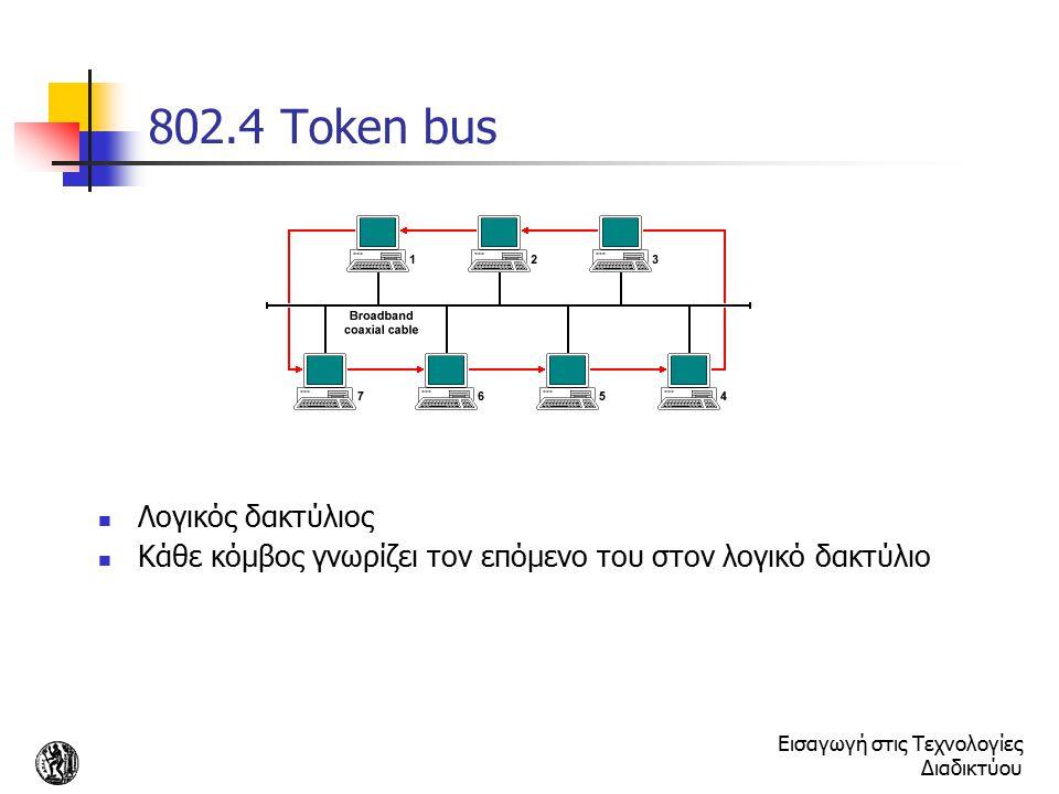 802.4 Token bus Λογικός δακτύλιος