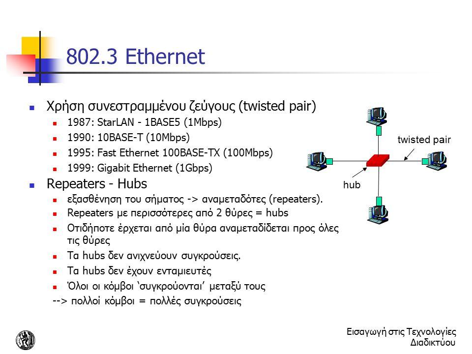 802.3 Ethernet Χρήση συνεστραμμένου ζεύγους (twisted pair)