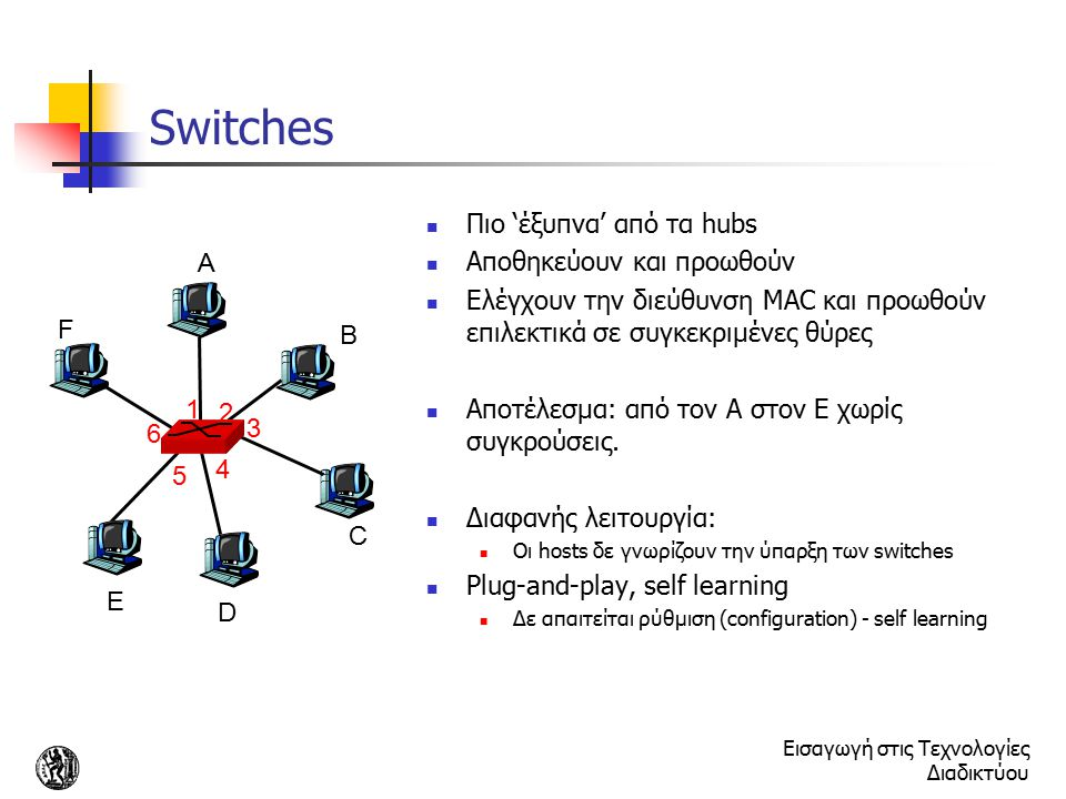 Switches Πιο 'έξυπνα' από τα hubs Αποθηκεύουν και προωθούν