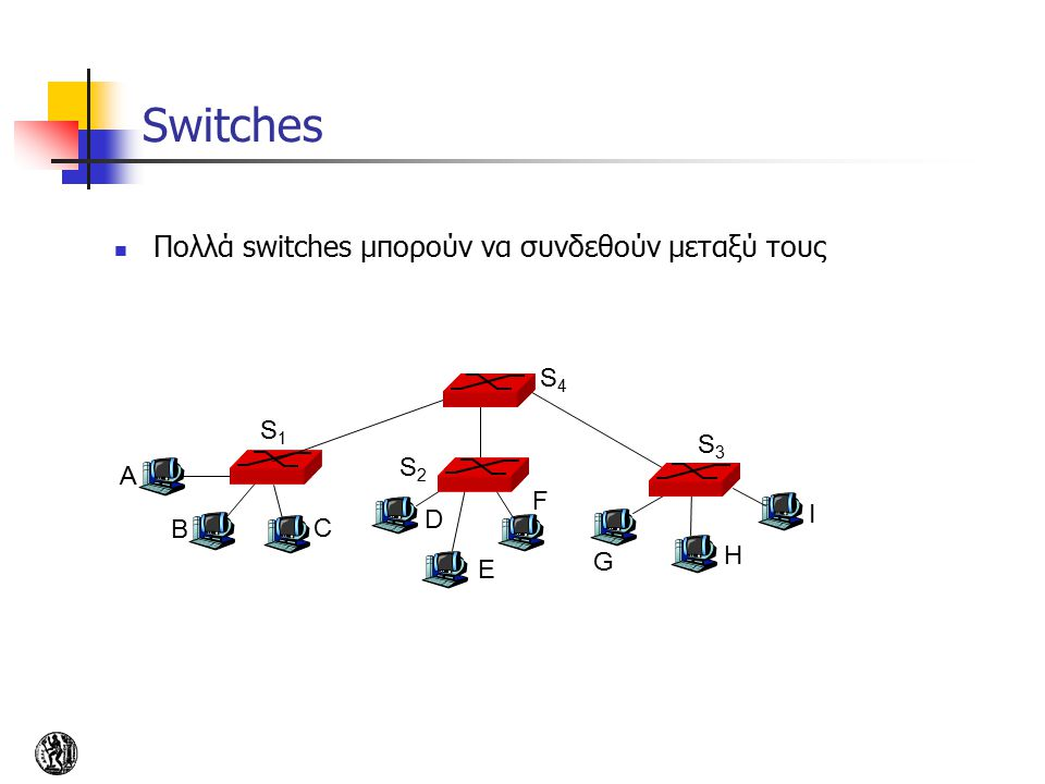 Switches Πολλά switches μπορούν να συνδεθούν μεταξύ τους S4 S1 S3 S2 A
