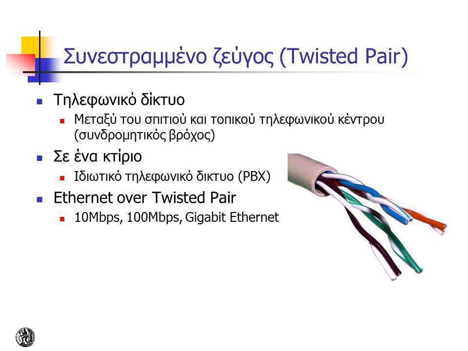 Συνεστραμμένο ζεύγος (Twisted Pair)
