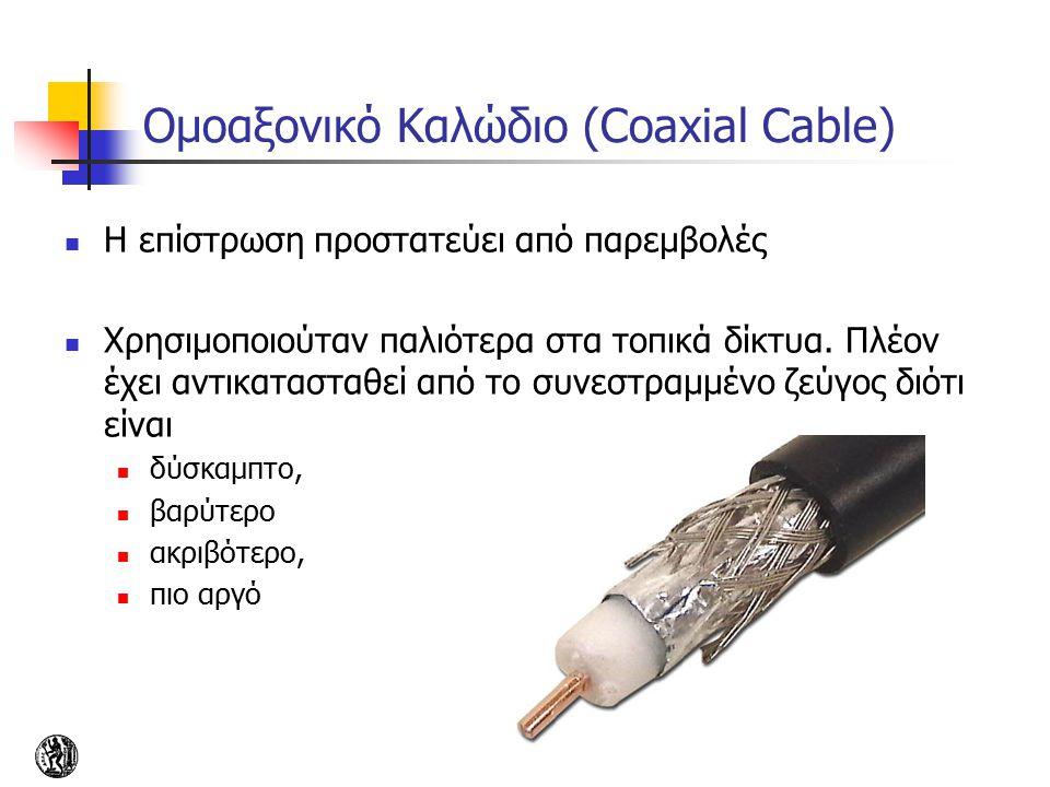 Ομοαξονικό Καλώδιο (Coaxial Cable)