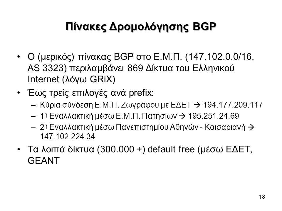 Πίνακες Δρομολόγησης BGP