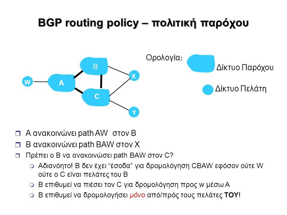 BGP routing policy – πολιτική παρόχου
