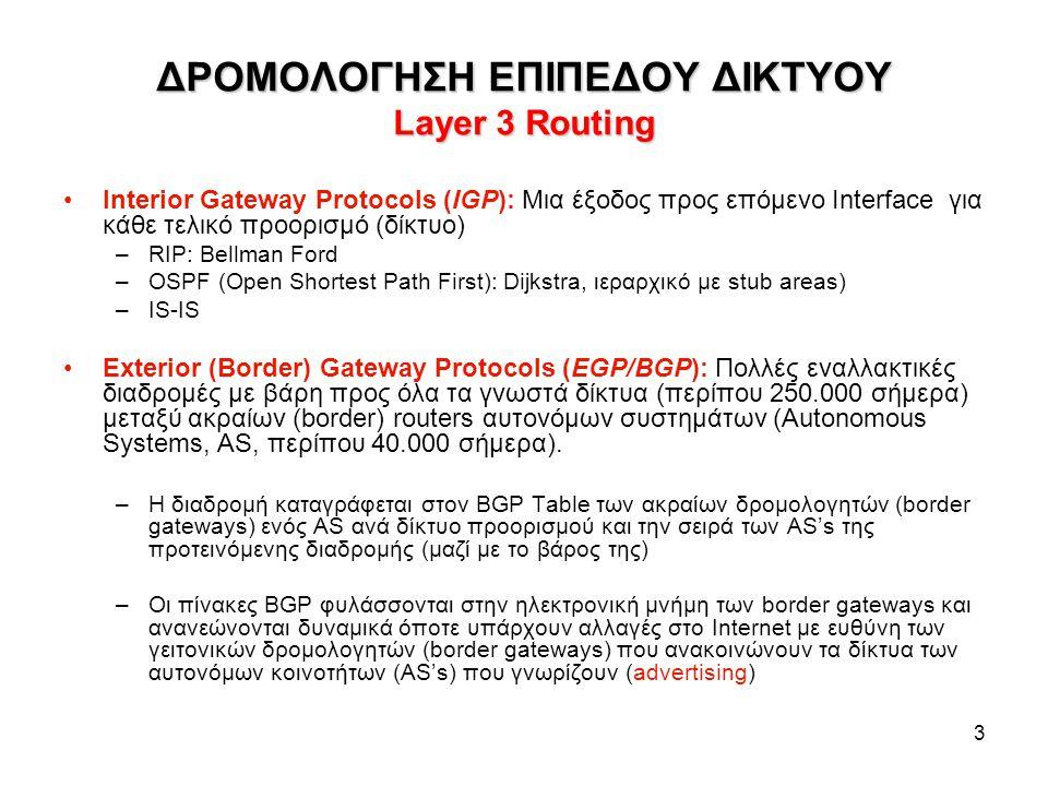 ΔΡΟΜΟΛΟΓΗΣΗ ΕΠΙΠΕΔΟΥ ΔΙΚΤΥΟΥ Layer 3 Routing