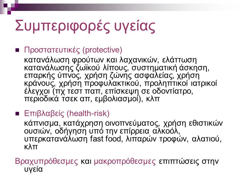 Συμπεριφορές υγείας Προστατευτικές (protective)