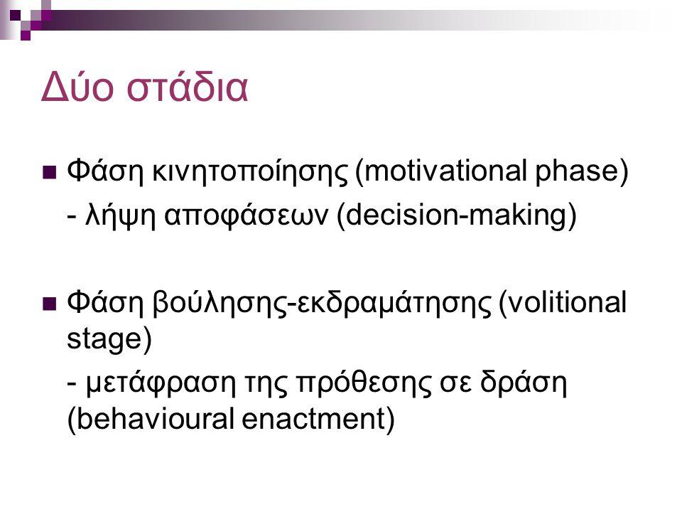 Δύο στάδια Φάση κινητοποίησης (motivational phase)
