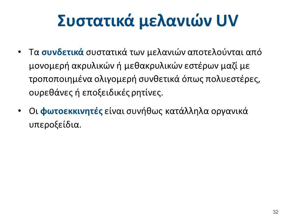 Μελάνια UV και περιβάλλον