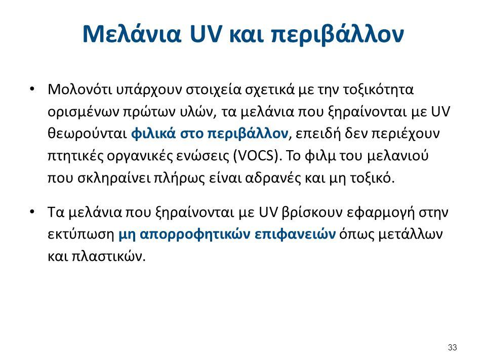 Πλεονεκτήματα μελανιών UV