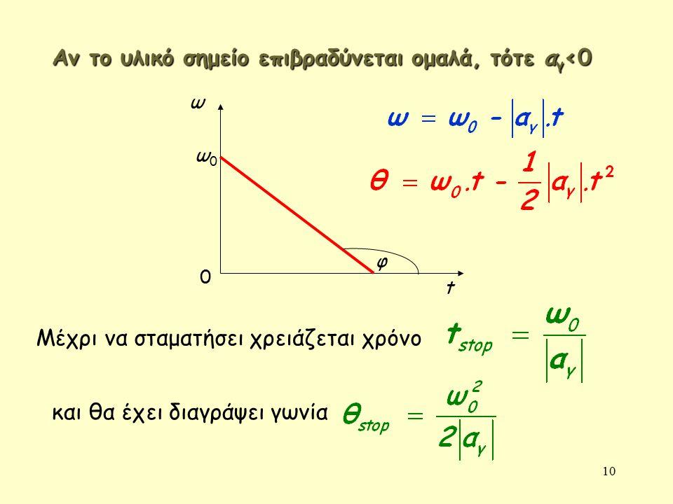 Αν το υλικό σημείο επιβραδύνεται ομαλά, τότε αγ<0