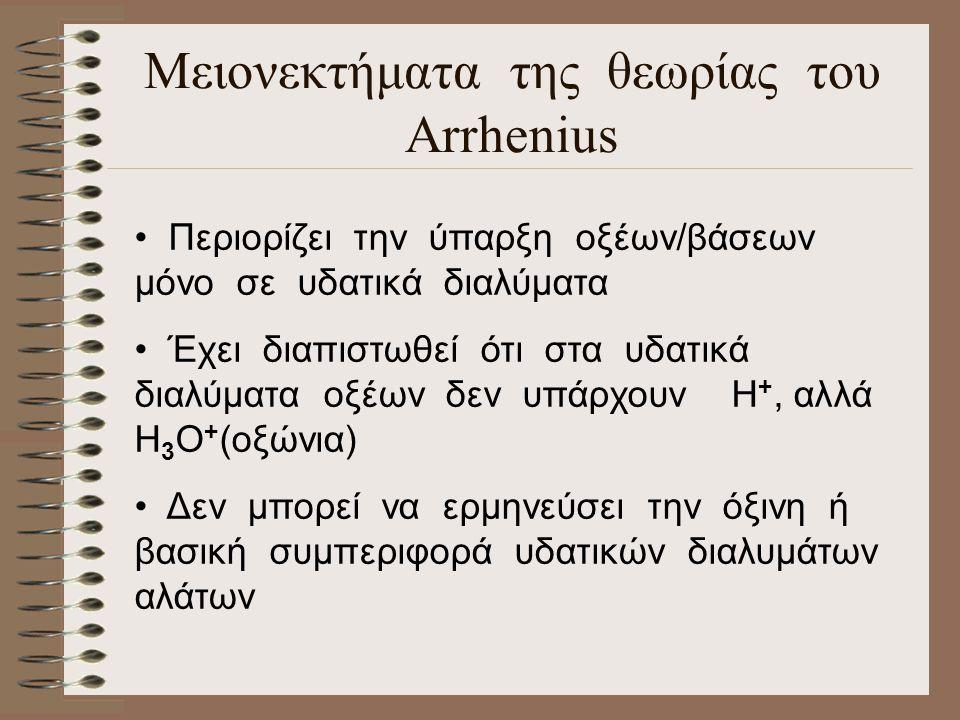 Μειονεκτήματα της θεωρίας του Arrhenius