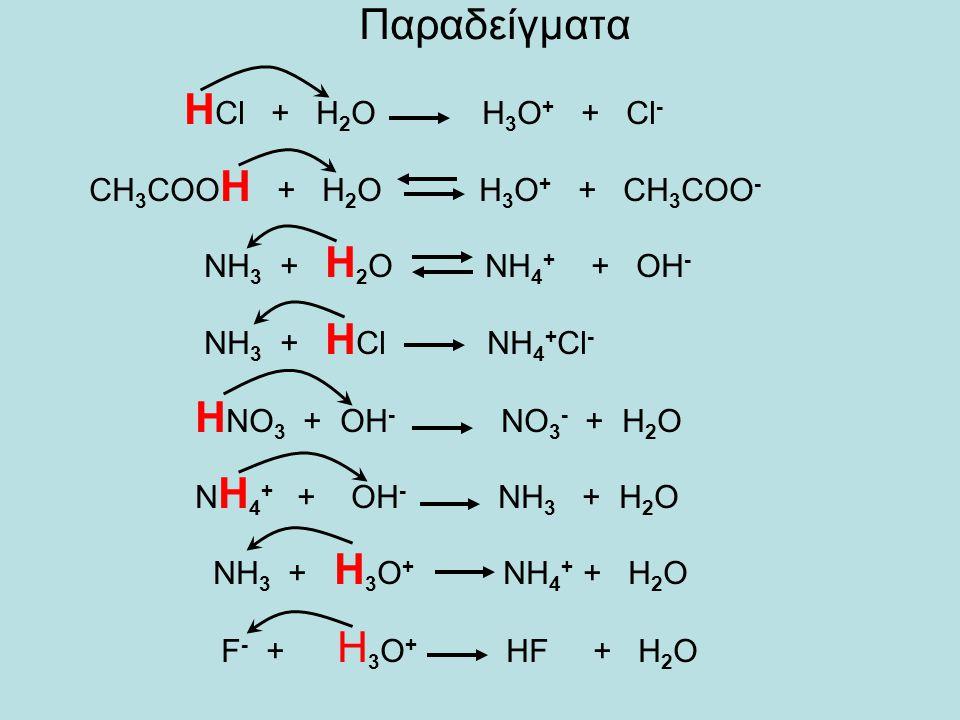 Παραδείγματα HCl + H2O H3O+ + Cl- CH3COOH + H2O H3O+ + CH3COO-