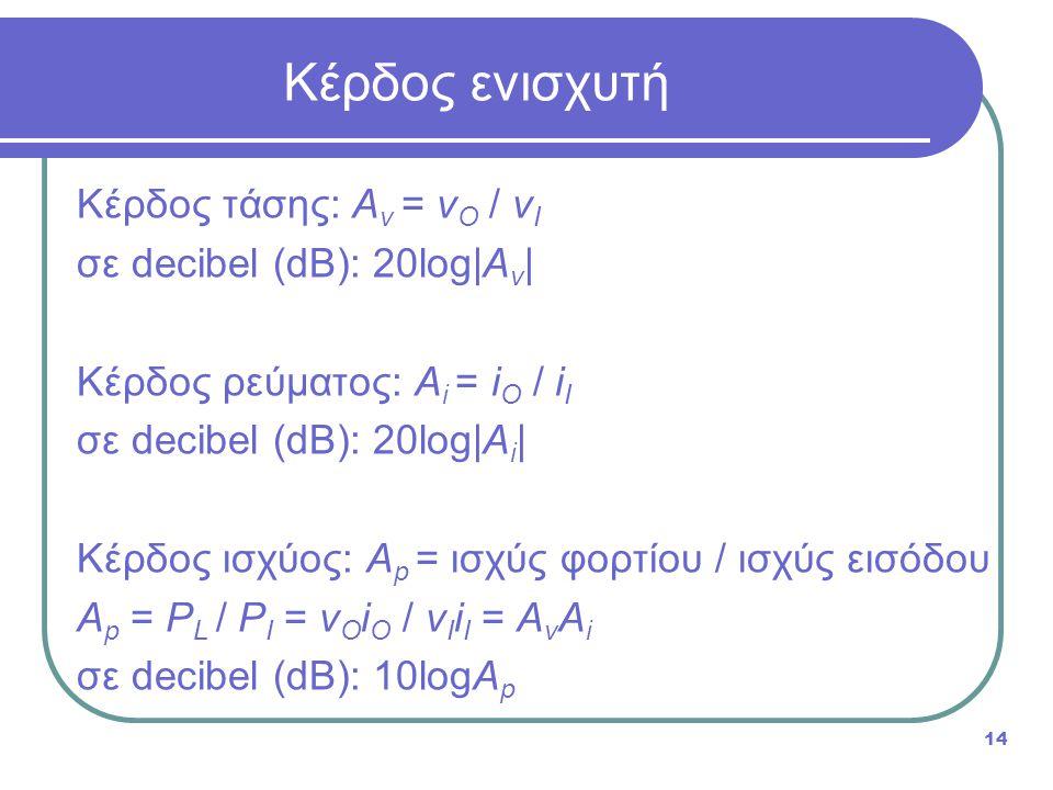 Κέρδος ενισχυτή Κέρδος τάσης: Av = vΟ / vI σε decibel (dB): 20log|Av|