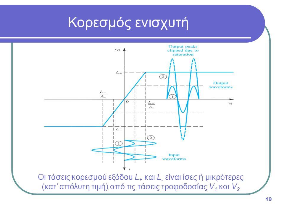 Κορεσμός ενισχυτή Οι τάσεις κορεσμού εξόδου L+ και L- είναι ίσες ή μικρότερες.