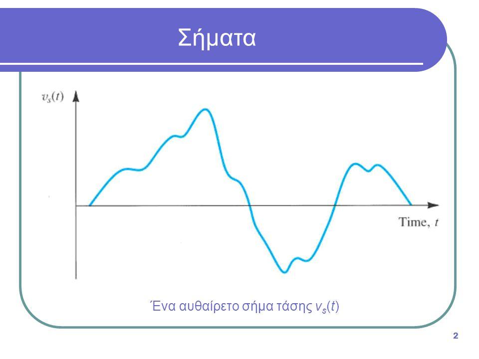 Σήματα Ένα αυθαίρετο σήμα τάσης vs(t)
