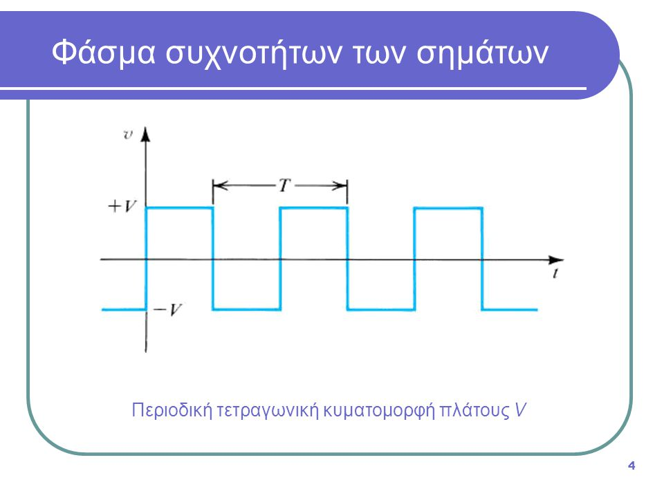 Φάσμα συχνοτήτων των σημάτων