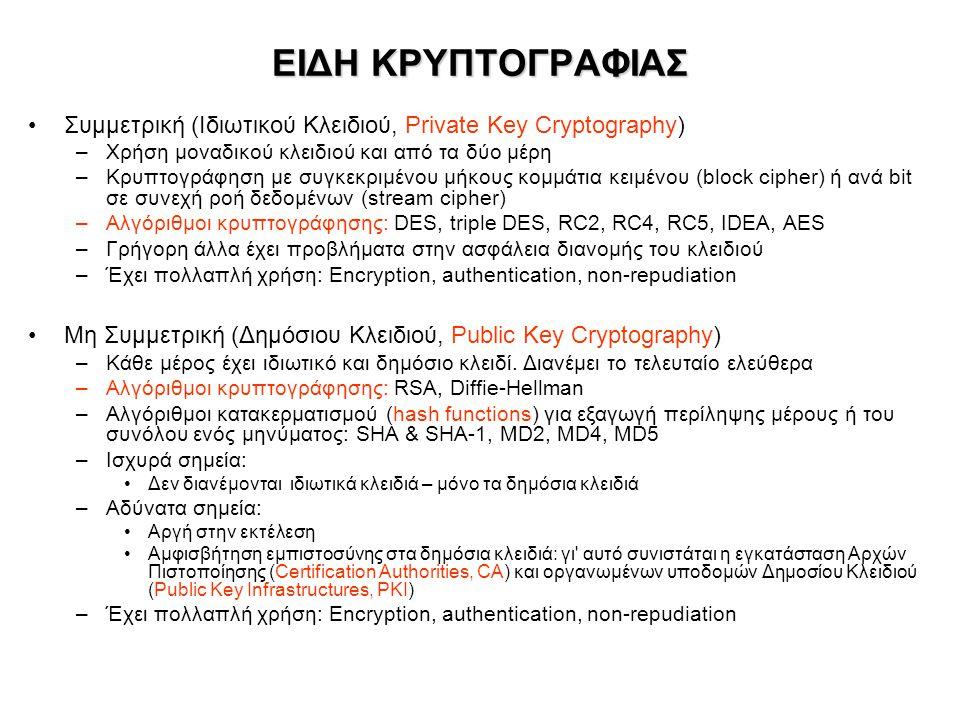 ΕΙΔΗ ΚΡΥΠΤΟΓΡΑΦΙΑΣ Συμμετρική (Ιδιωτικού Κλειδιού, Private Key Cryptography) Χρήση μοναδικού κλειδιού και από τα δύο μέρη.