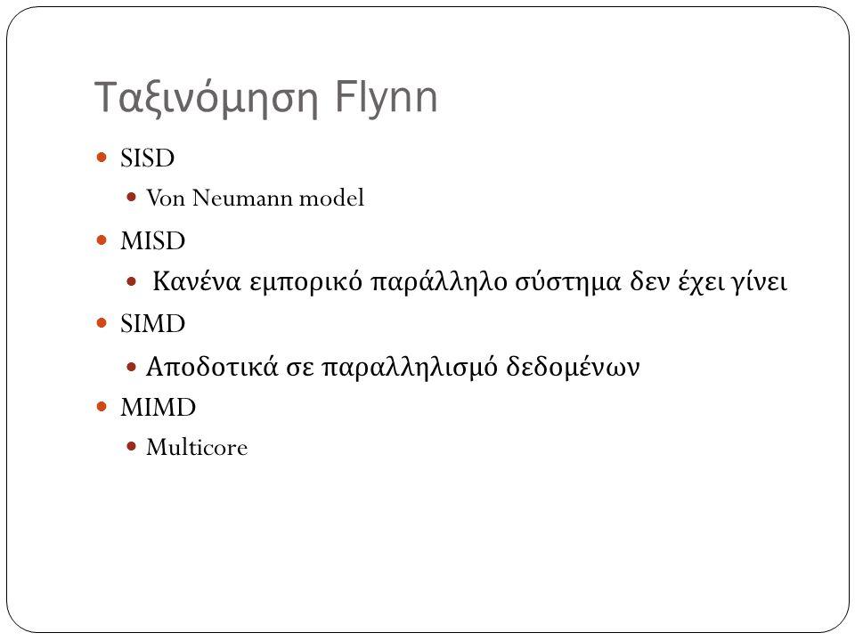 Ταξινόμηση Flynn SISD MISD SIMD MIMD Von Neumann model