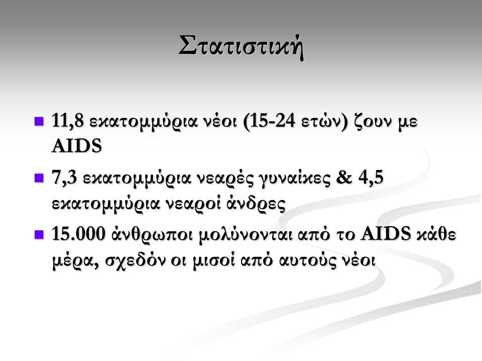 Στατιστική 11,8 εκατομμύρια νέοι (15-24 ετών) ζουν με AIDS