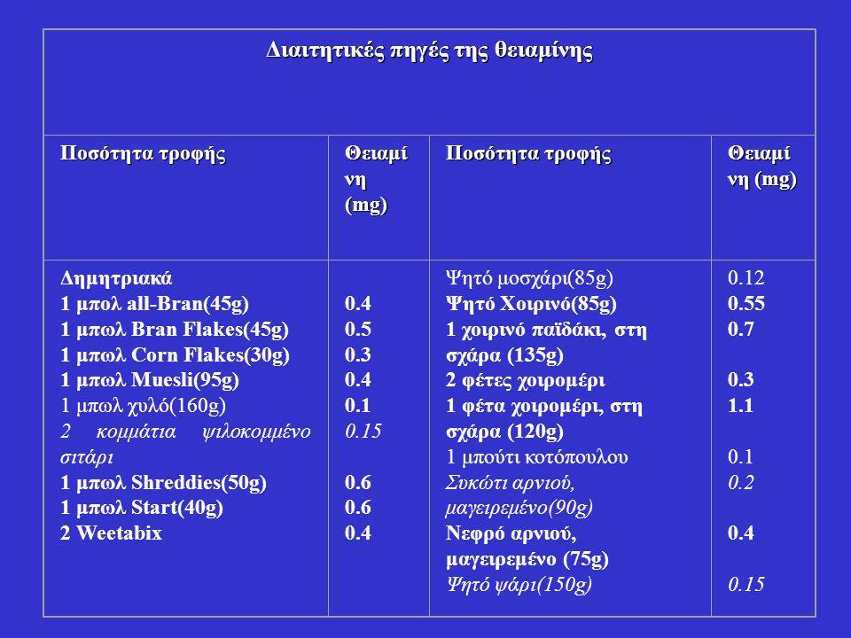Διαιτητικές πηγές της θειαμίνης