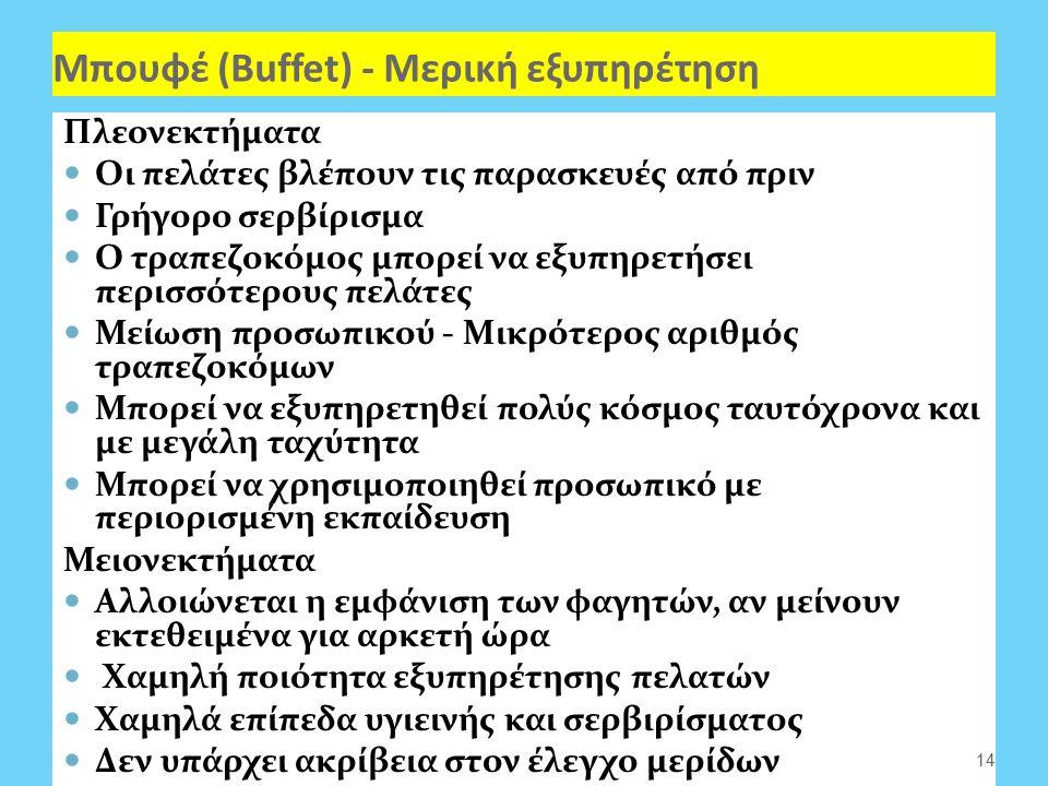 Μπουφέ (Buffet) - Μερική εξυπηρέτηση