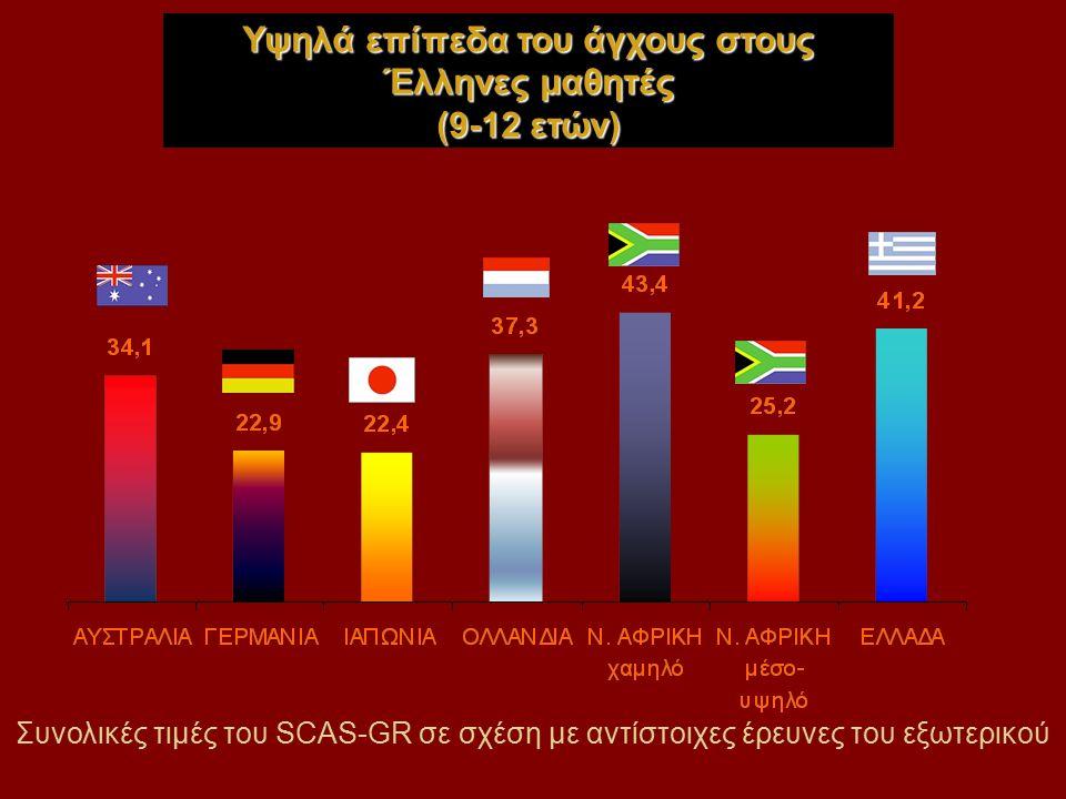 Υψηλά επίπεδα του άγχους στους Έλληνες μαθητές (9-12 ετών)