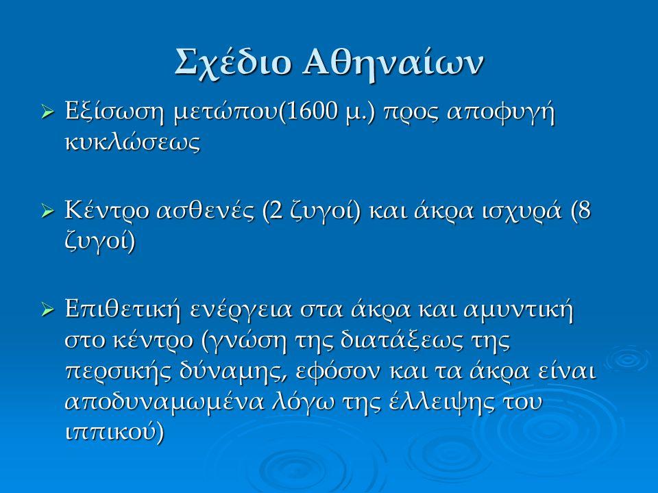Σχέδιο Αθηναίων Εξίσωση μετώπου(1600 μ.) προς αποφυγή κυκλώσεως