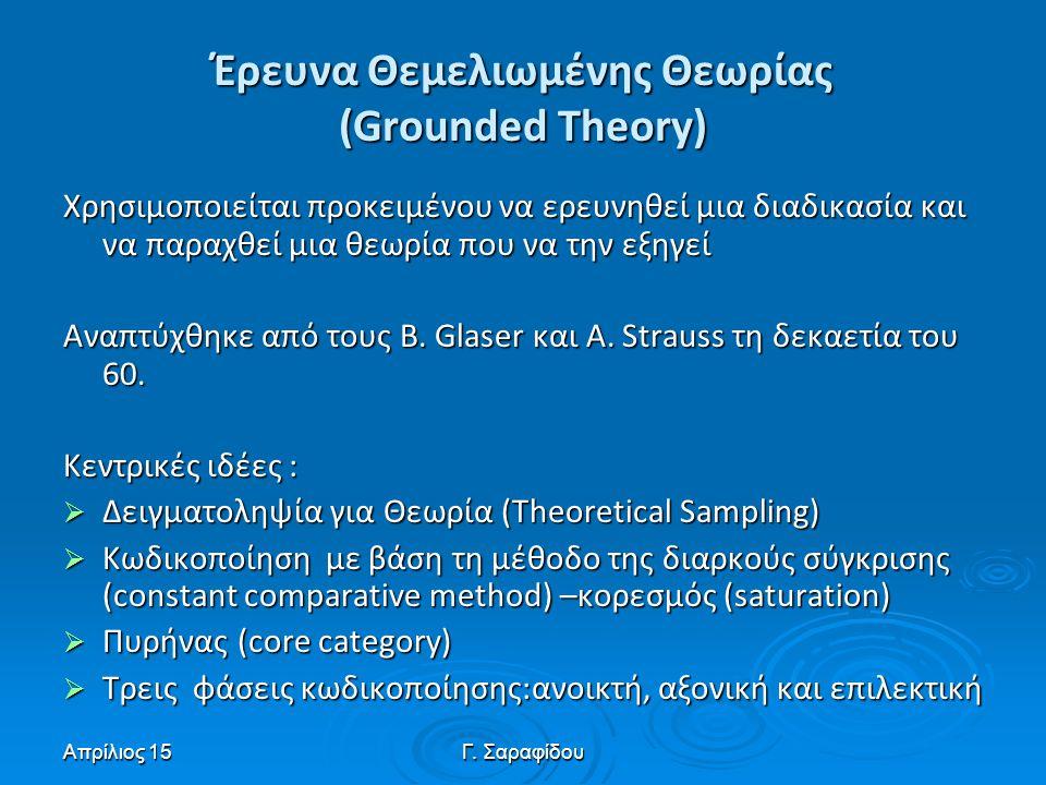 Έρευνα Θεμελιωμένης Θεωρίας (Grounded Theory)