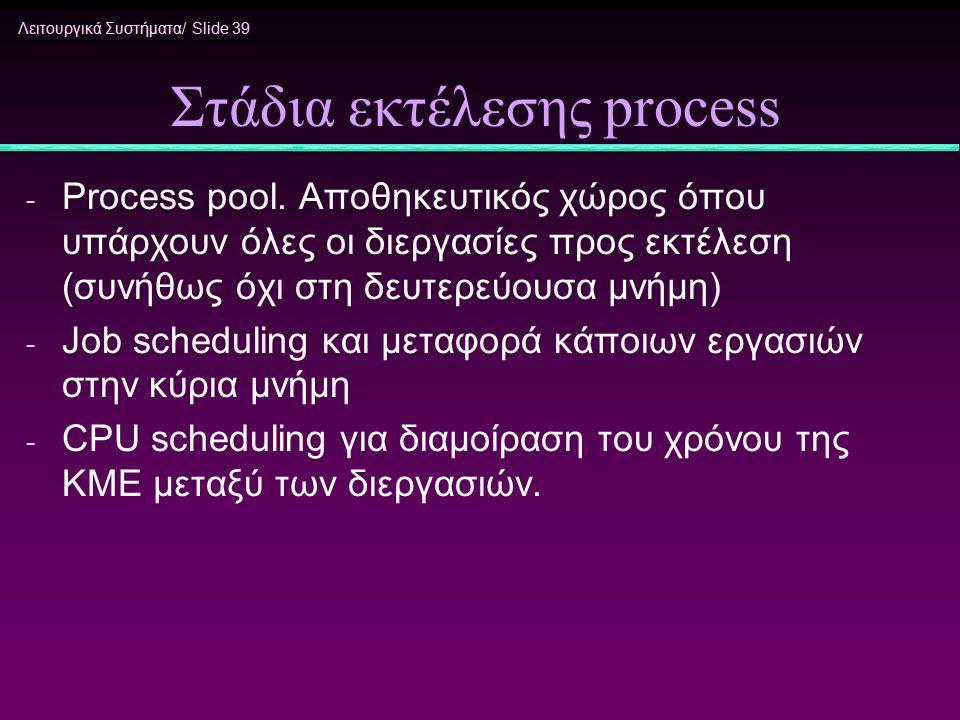 Στάδια εκτέλεσης process