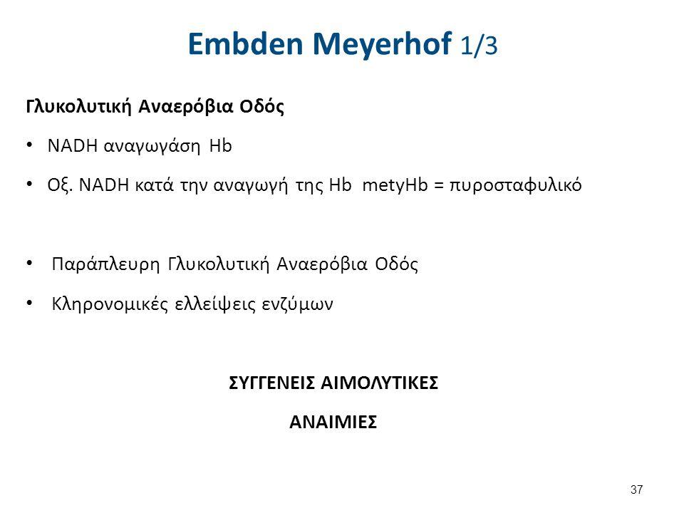 Embden Meyerhof 2/3 Interactive pathway map