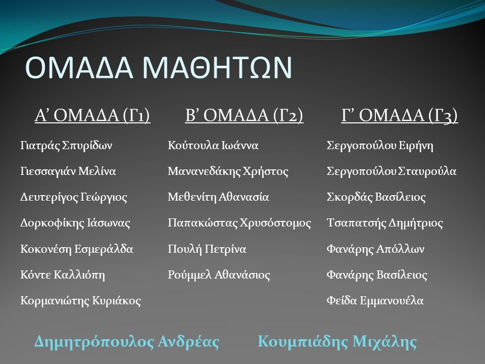 Δημητρόπουλος Ανδρέας