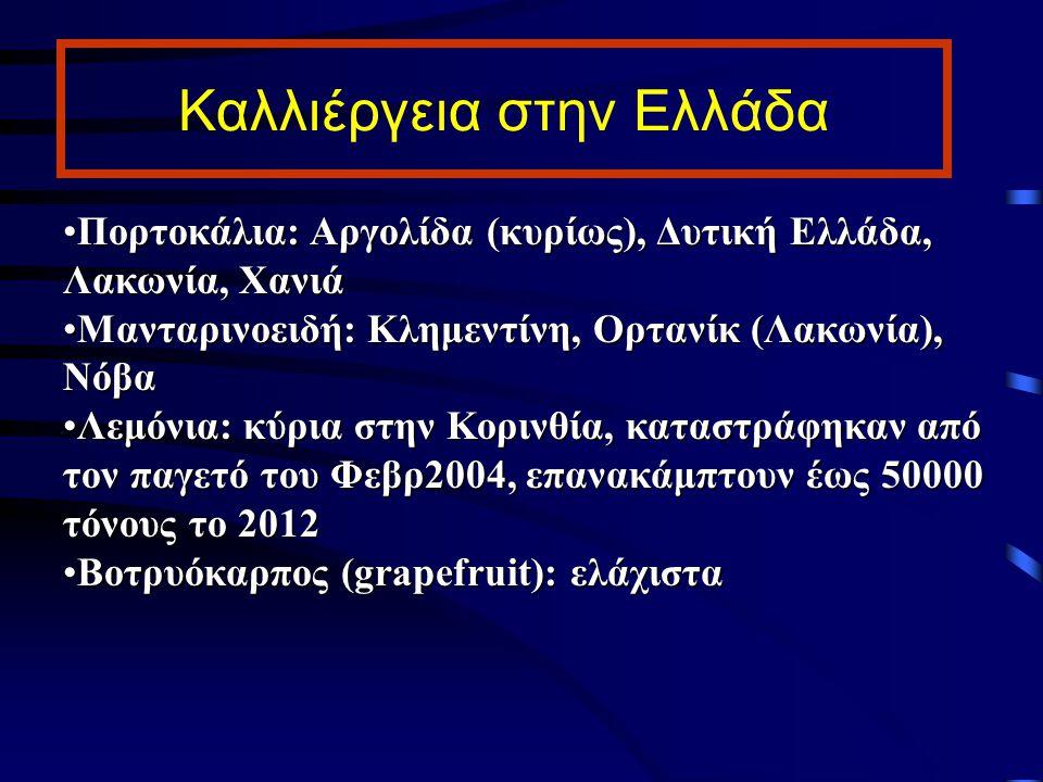 Καλλιέργεια στην Ελλάδα