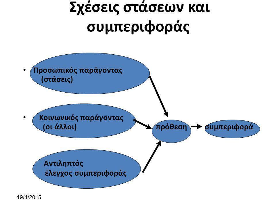 Σχέσεις στάσεων και συμπεριφοράς