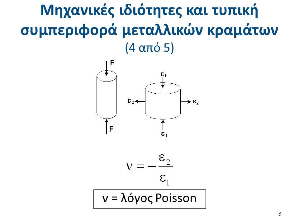 Μηχανικές ιδιότητες και τυπική συμπεριφορά μεταλλικών κραμάτων (5 από 5)
