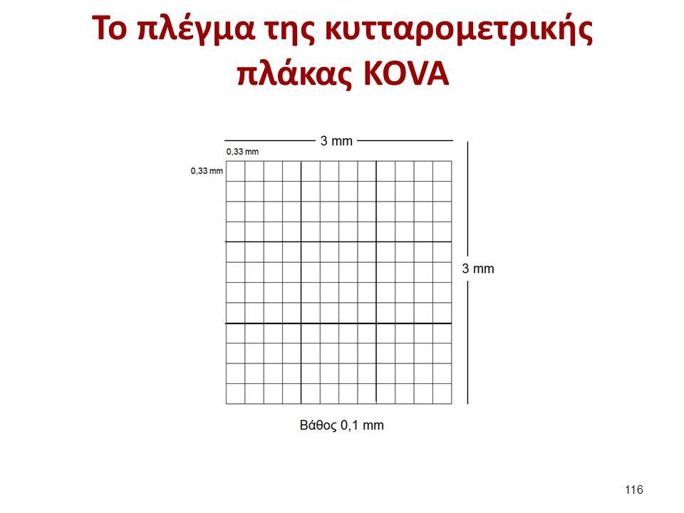 Η χρήση της πλάκας KOVA Στη πλάκα KOVA τα μικροσκοπικά στοιχεία αραιώνονται και βάφονται με την ειδική χρωστική της συσκευασίας, την Trypan blue.