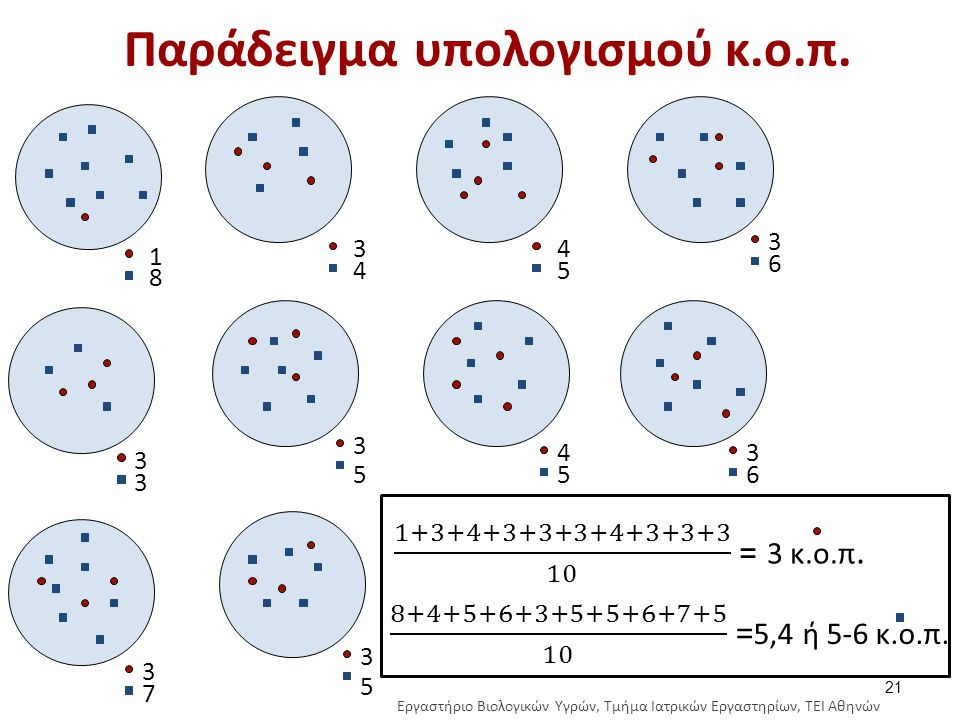 Τι κάνουμε όταν έχουμε να μετρήσουμε μεγάλο αριθμό στοιχείων (1 από 2)