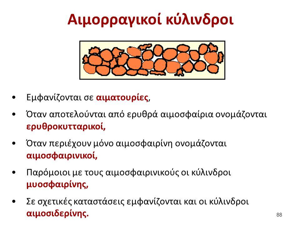 Ερυθροκυτταρικός κύλινδρος και ερυθρά
